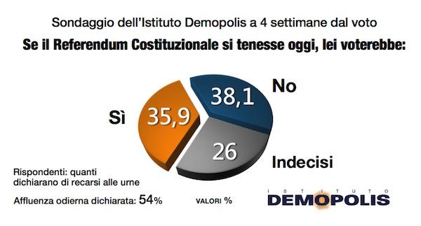 2016-11-15__002__2-referendum_4settimane