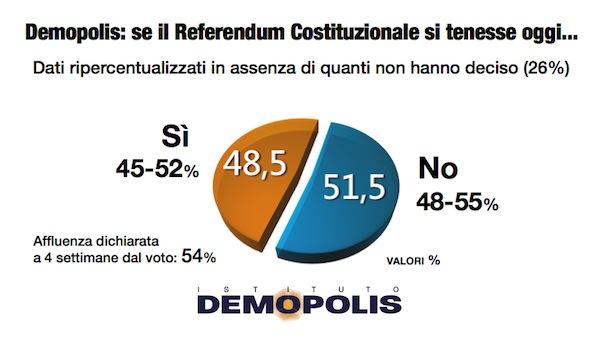 2016-11-15__003__3-referendum_4settimane