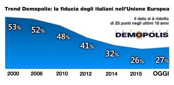 2016-12-01__italia_ed_europa__001