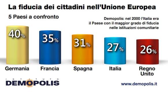 2016-12-01__italia_ed_europa__002