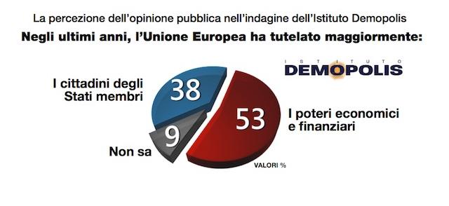 2016-12-01__italia_ed_europa__003