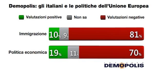 2016-12-01__italia_ed_europa__004