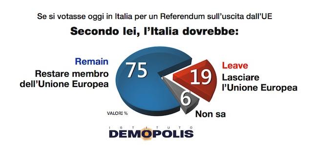 2016-12-01__italia_ed_europa__005