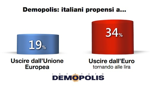 2016-12-01__italia_ed_europa__006