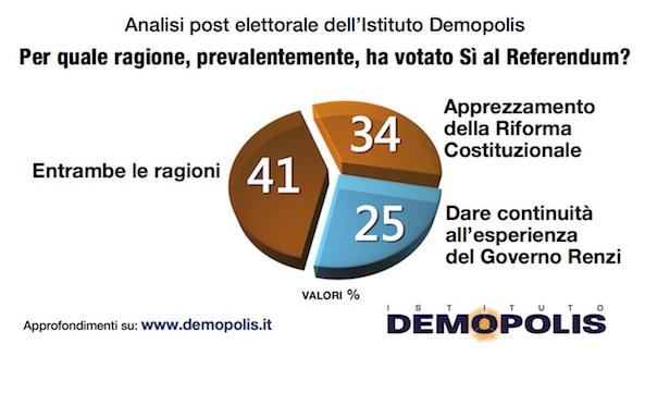 2016-12-12__demopolis_004