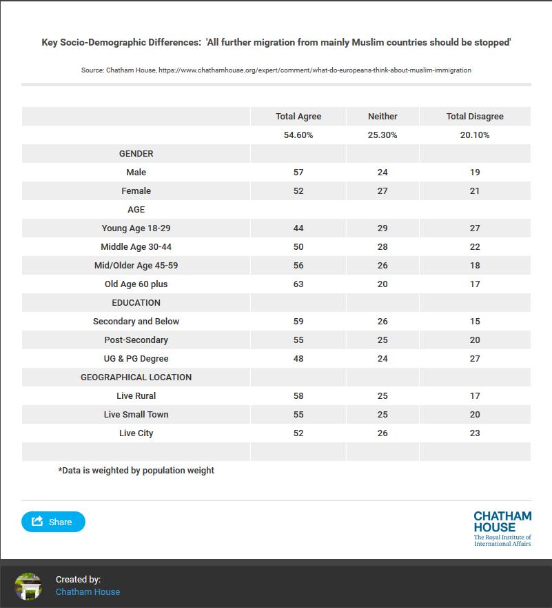2017-02-09__sondaggio_immigrazione__002