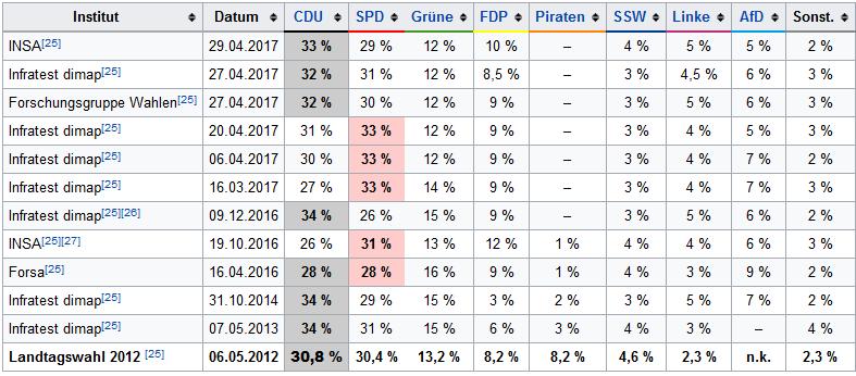 2017-05-03__Schleswig-Holstein__001