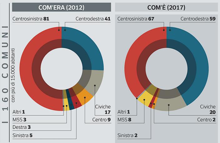 2017-07-02__Elezioni__002