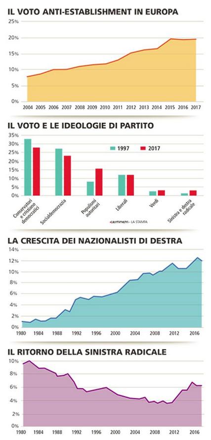 2017-07-21__Populismo__001