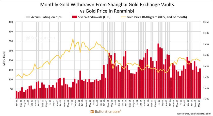2017-08-05__Cina_Gold__001