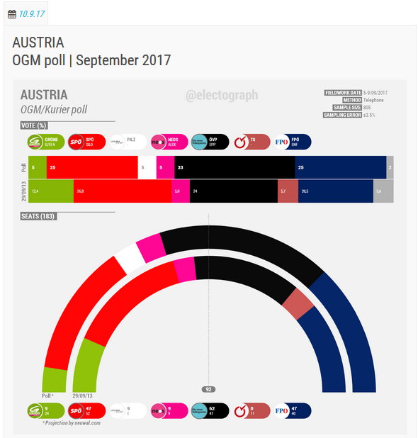 2017-09-15__Austria__001