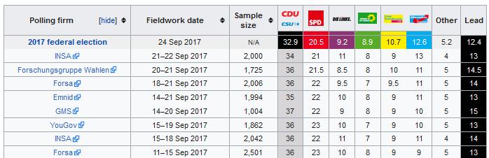 2017-10-02__Germania_Devoluzione__002