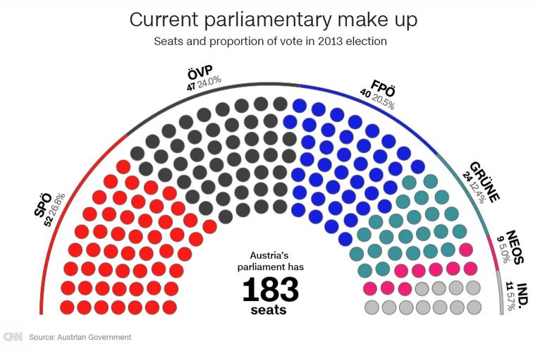 2017-10-15__Austria__Vecchio_Parlamento__001