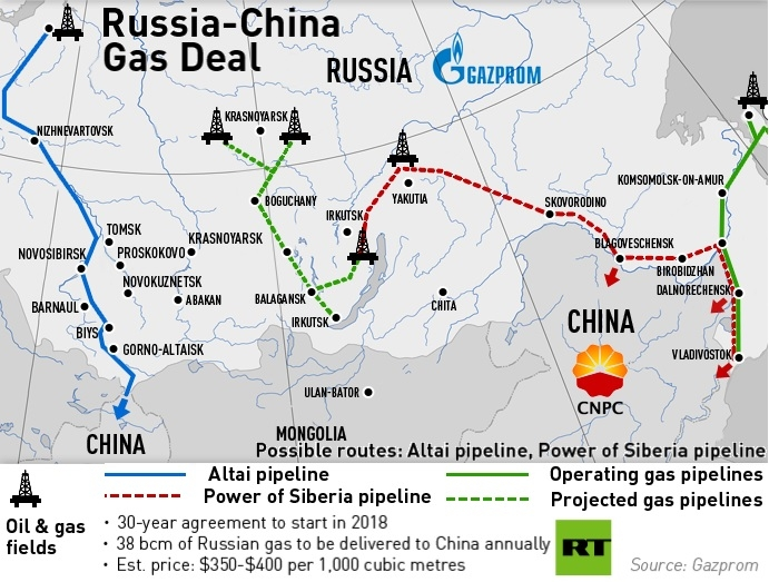 Russia China Gas Deal 001