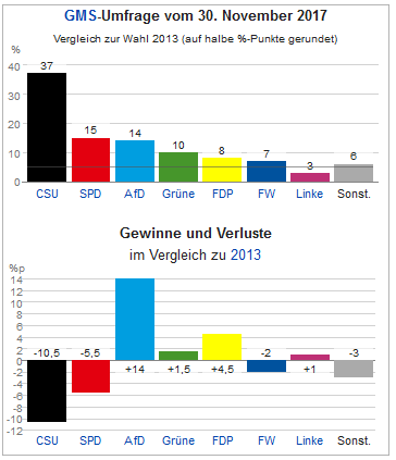 2017-12-02. Baviera__001