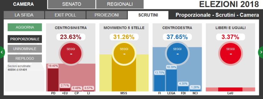 2018-03-05__Elezioni_001