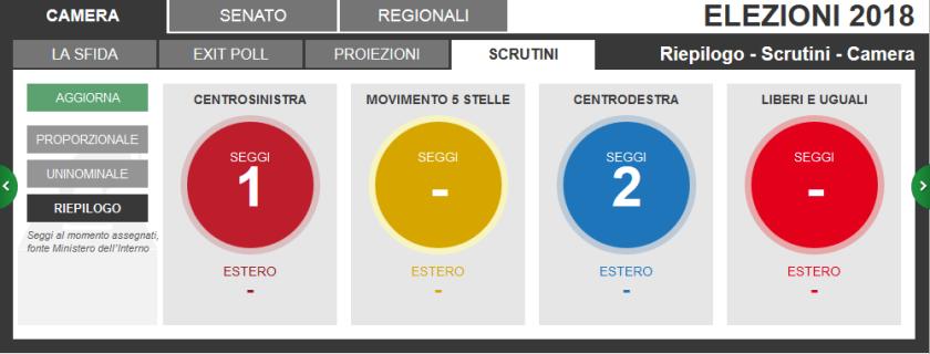 2018-03-05__Elezioni_003