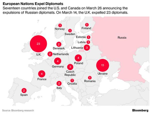 2018-03-29__Austria. Non espellerà diplomatici russi.__001