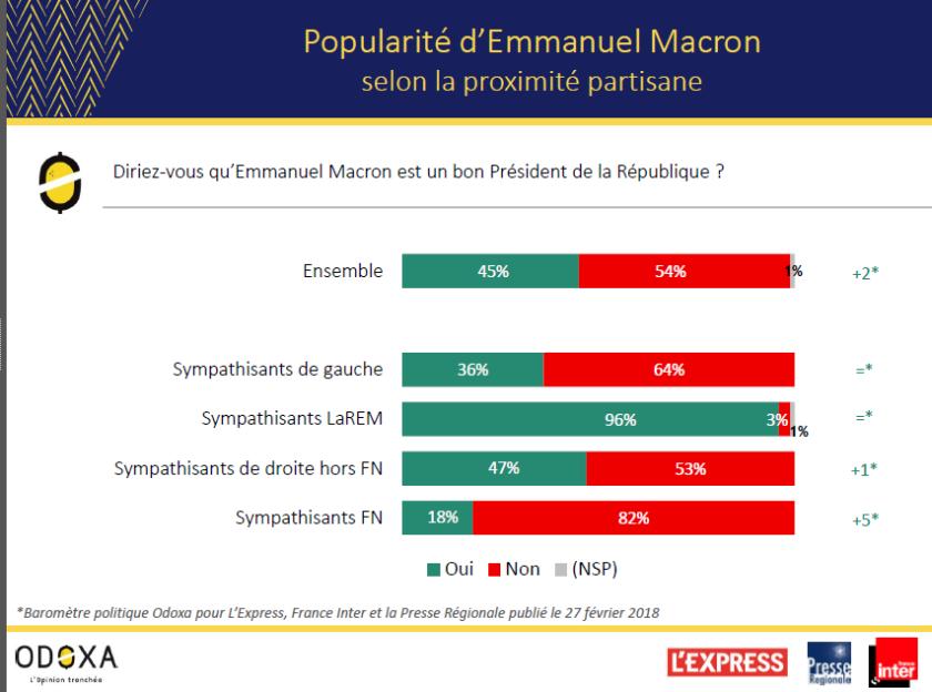 2018-04-03__Macron__002