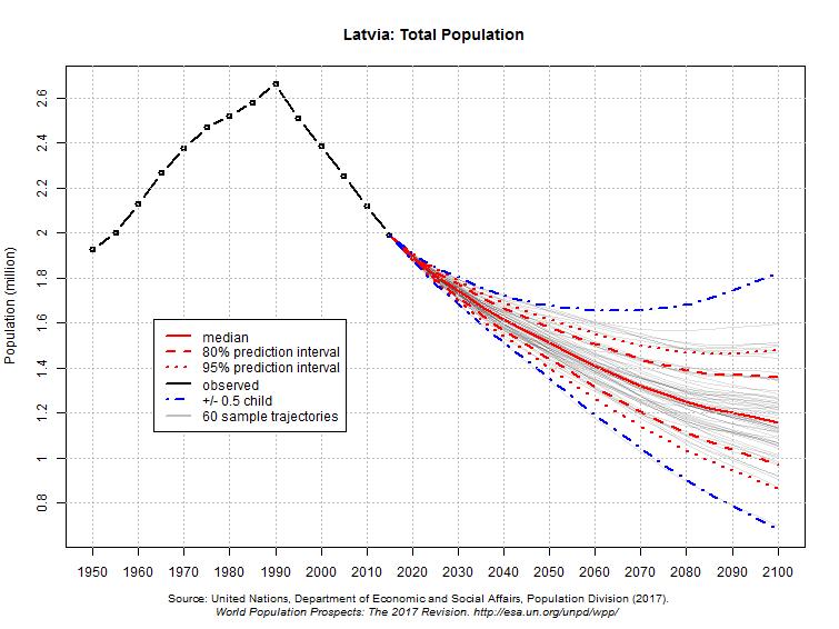 Nordea velocità datazione