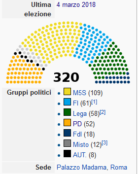2018-04-24__Senato_Itaòiano__001
