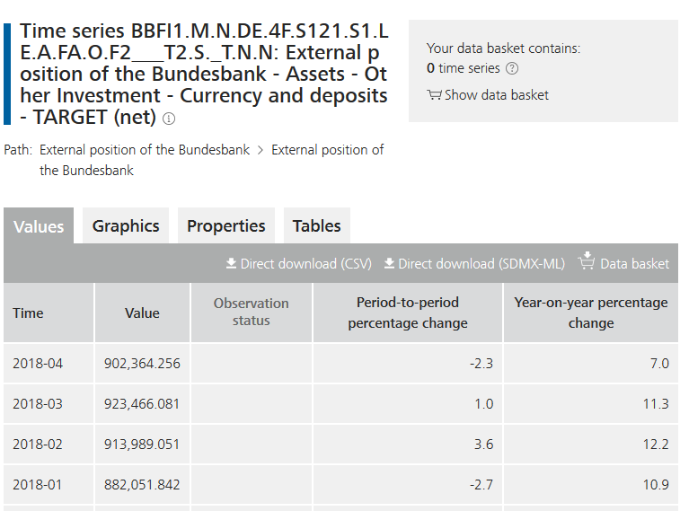 2018-05-31__Target2__Bundesbank__001