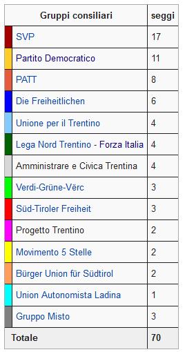 2018-08-08__Trentino__001