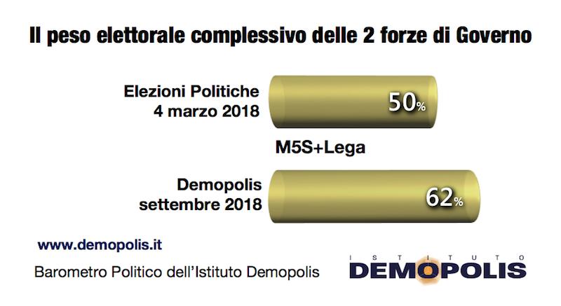 2018-09-13__2.Demopolis_Barometro_09-1