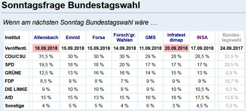 2018-09-21__Germania_pool__01
