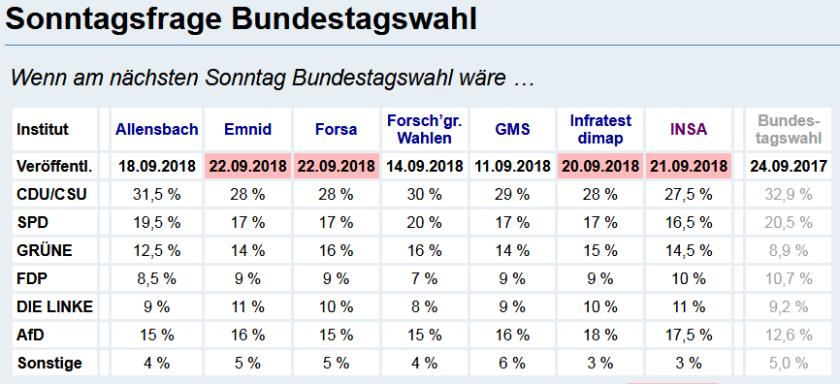 2018-09-25__Germania__Previsioni__001