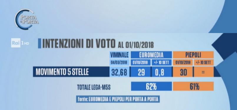 2018-10-05__Piepoli__003