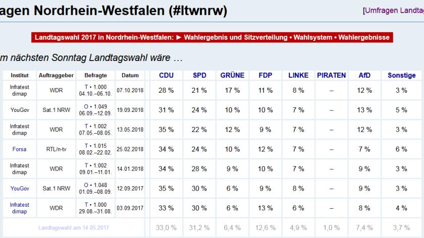 2018-10-08__Nordrhein-Westfalen__001