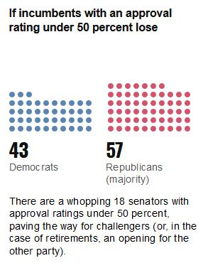 2018-10-18__Usa__Senato__001