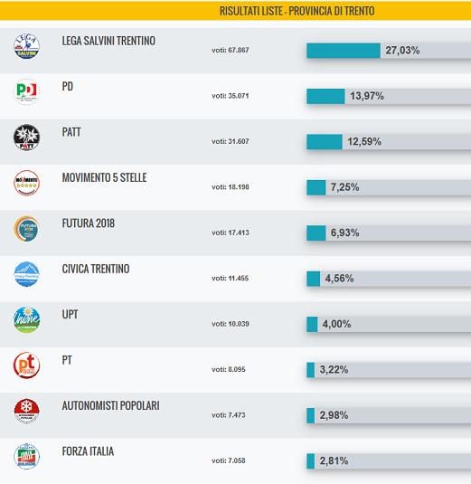 2018-10-22__Salvini__524 su 529__002