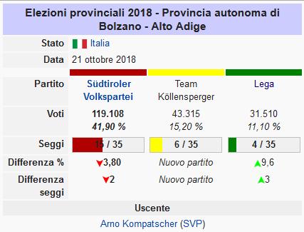 2018-10-22__Salvini__524 su 529__1000