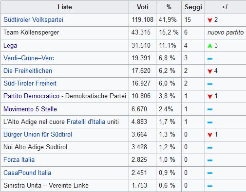 2018-10-22__Salvini__524 su 529__1001