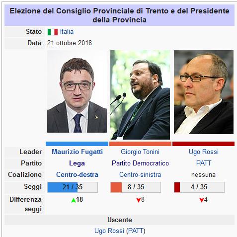 2018-10-22__Salvini__524 su 529__1002