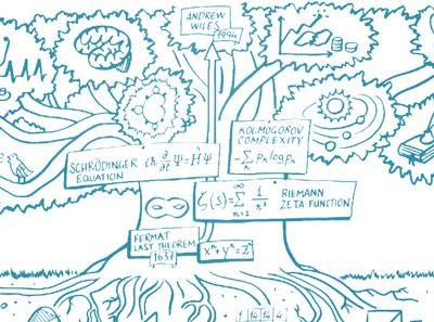 Matematica 001