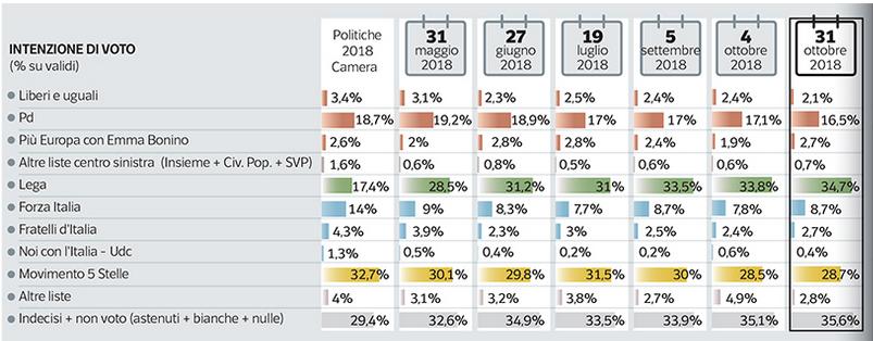 2018-11-03__Salvini__001