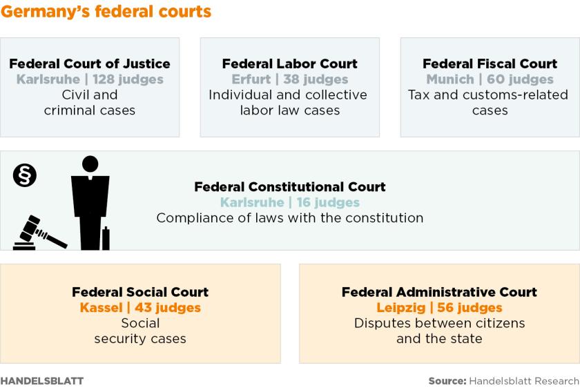 2018-11-13__Germania_Suprema Corte 001