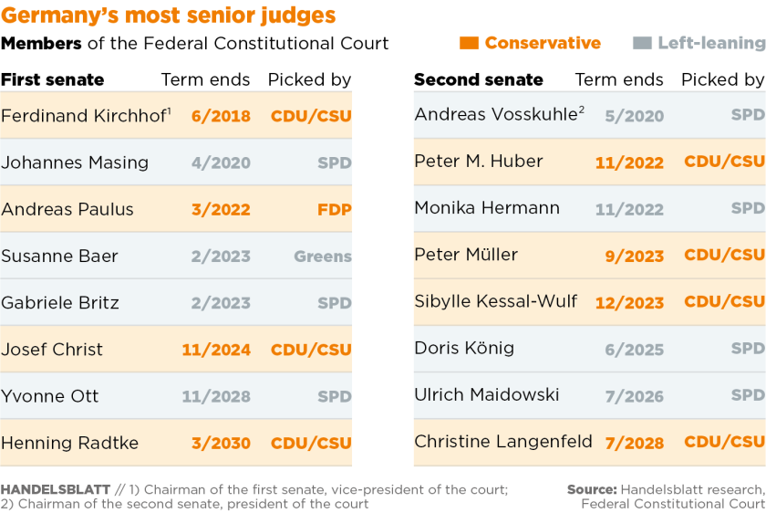 2018-11-13__Germania_Suprema Corte 002