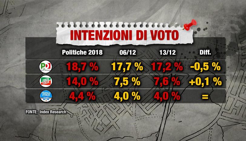 2018-12-16__Salvini__002
