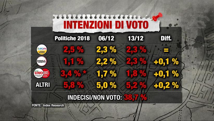 2018-12-16__Salvini__003