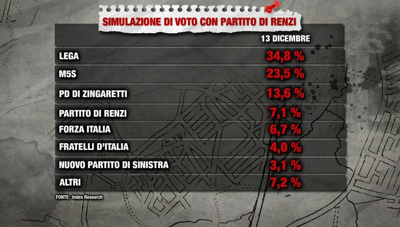 2018-12-16__Salvini__004