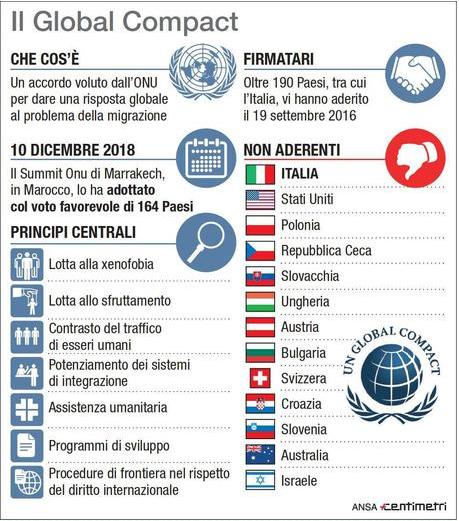 2018-12-19__Global Compact