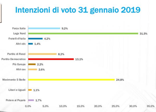 2019-02-04__Renzi__001