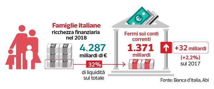 2019-02-20__Italiani_Liquidi__001