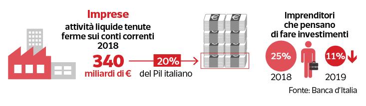 2019-02-20__Italiani_Liquidi__003
