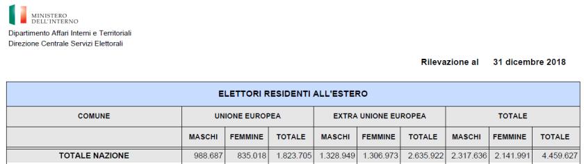 2019-03-25__Elezioni_Collegio_Fantasma__001