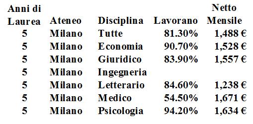 2019-04-02__Università__002